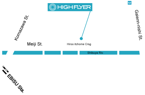 Highflyer map
